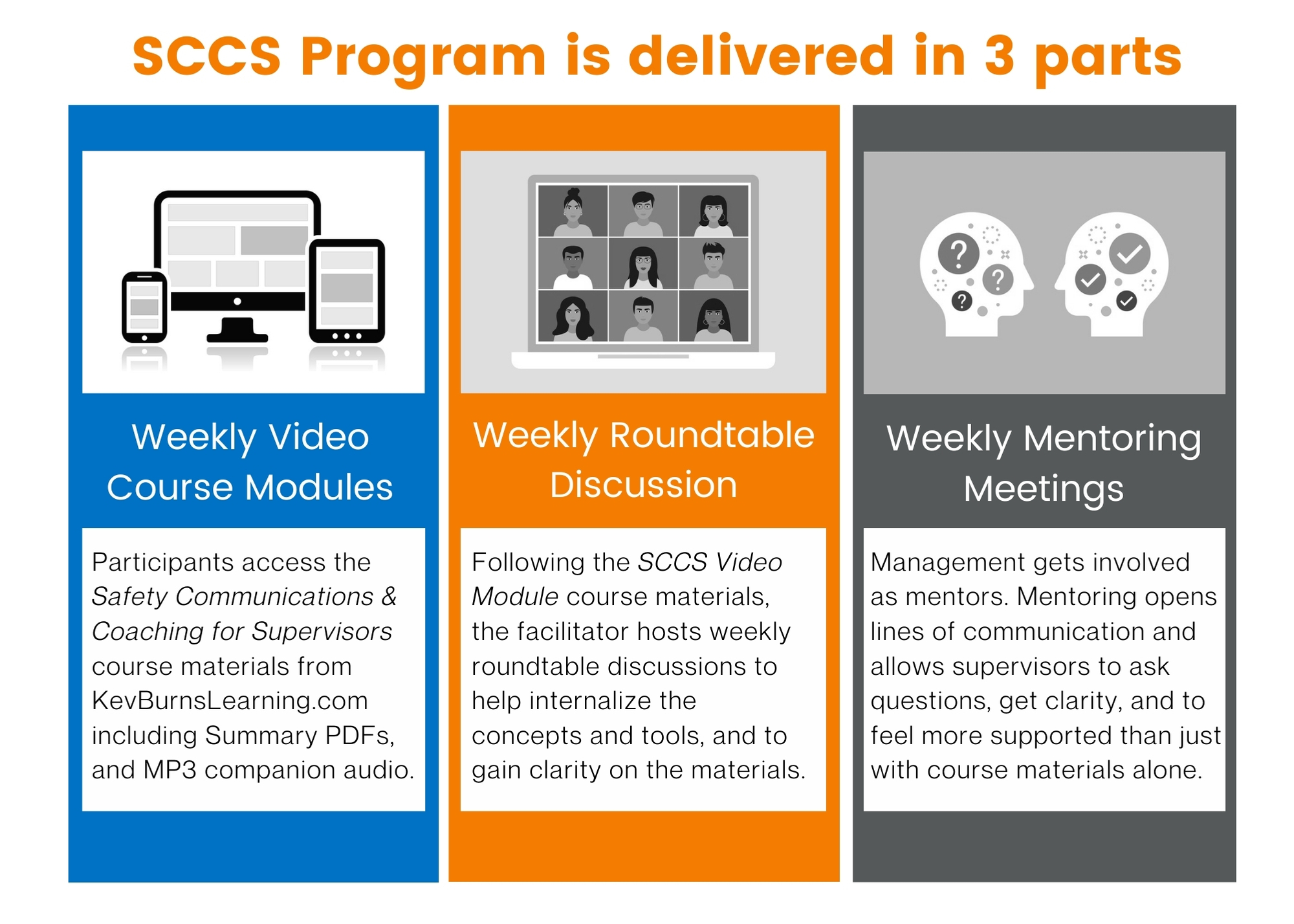 SCCS Infographic 3-part